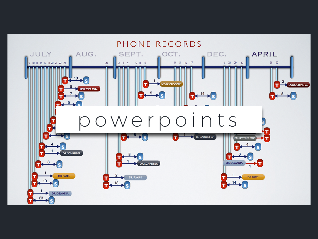 Example of Strategic Multimedia's PowerPoints